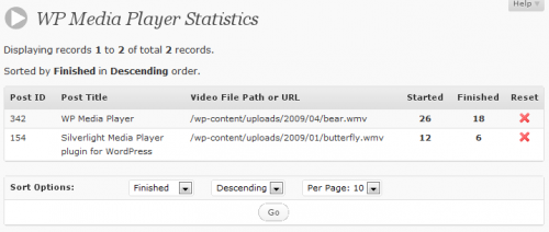 Media Player Statistics Page
