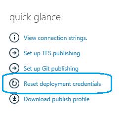 Reset Publishing Password