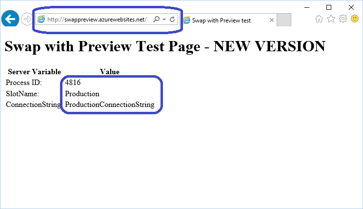 Azure Web App Deployment Slot Swap with Preview - RuslanY Blog